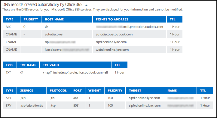 How To: Set up domains in bulk in Office 365 Tenant – Mike