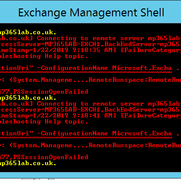 Powershell – Mike Parker on 365