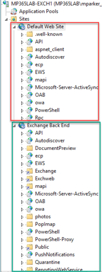 Exchange Server 2016 unable to load ECP or PowerShell after